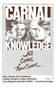 Carnal Knowledge DVD Release Date