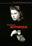 Notorious DVD Release Date
