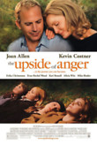 The Upside of Anger DVD Release Date