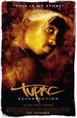 Tupac: Resurrection DVD Release Date